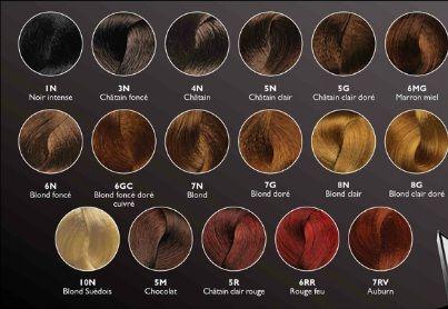 nature et soin coloration 10n blond sudois - Elcea Coloration